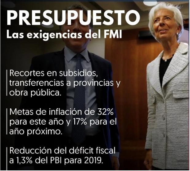 Gobierno Macri acuerda presupuesto 2019 solo con provincias afines