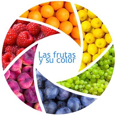 Mira como alimentarte de manera correcta con solo ver colores en tus verduras