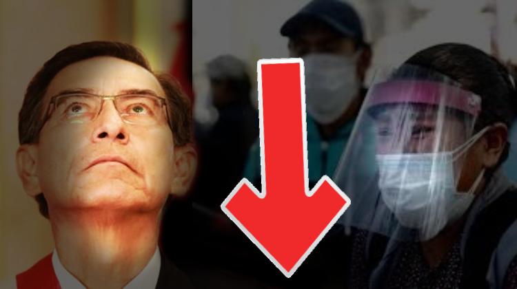gestión de Vizcarra frente a la pandemia